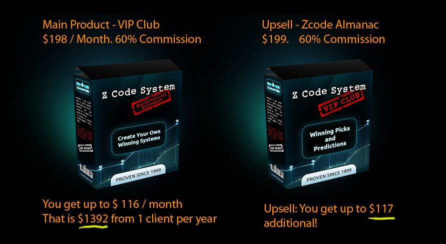 Affiliates « ZCode System (With images) Coding