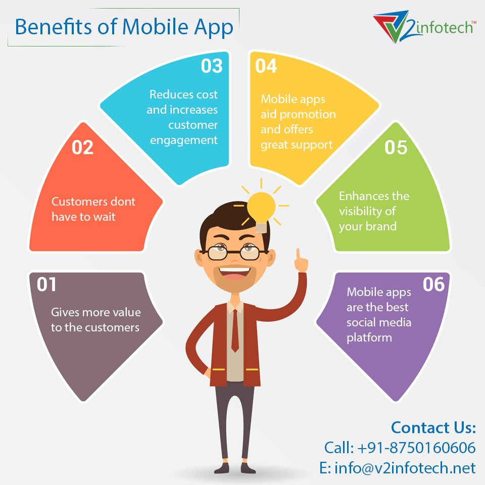 Benefits of mobile app and why you should invest in mobile