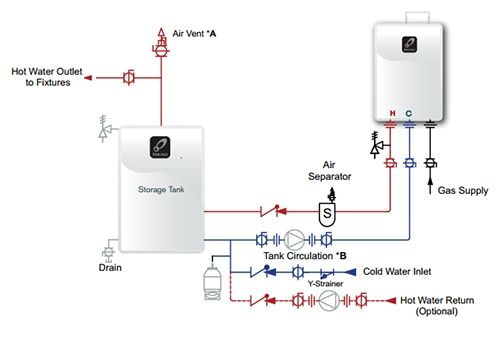 piping diagram tankless water heater trusted wiring