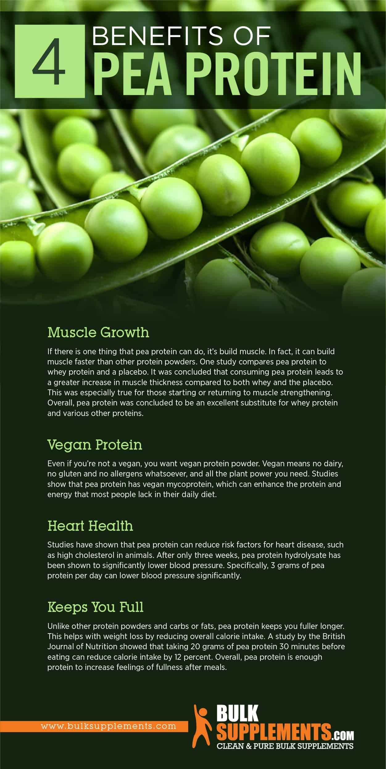 Benefits of Pea Protein Powder & How to Use It in 2020 ...
