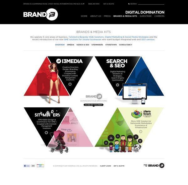 Brand i3 Identity and Website on Web Design Served