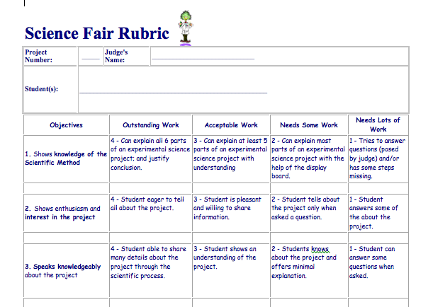 rubric elementary research paper Rubistar is a tool to help the teacher who wants to use rubrics, but does not have the time to develop them from scratch.