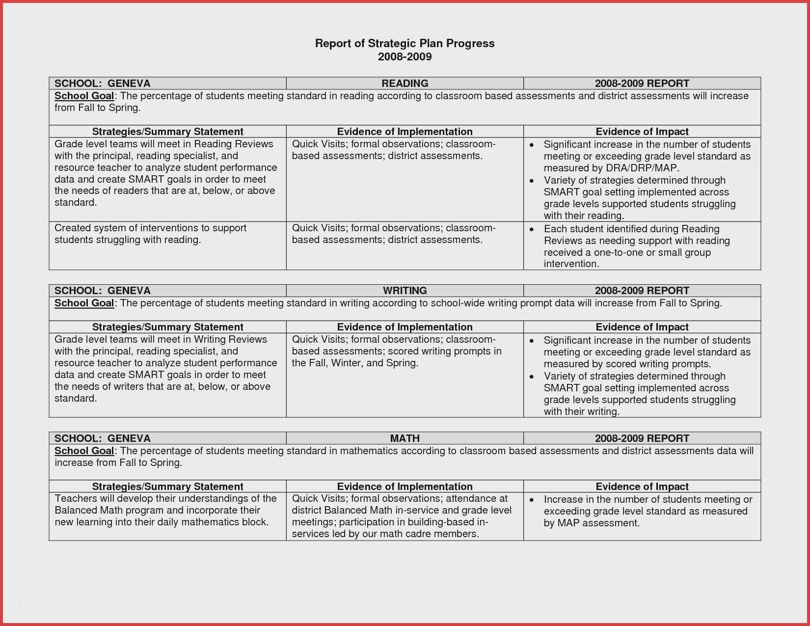 Professional Smart Goal Examples Executive Assistant