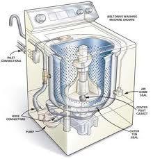 Kumpulan cara memperbaiki mesin cuci rusak seedsinapod kumpulan cara memperbaiki mesin cuci rusak seedsinapod kumpulan cara memperbaiki mesin cuci ccuart Gallery