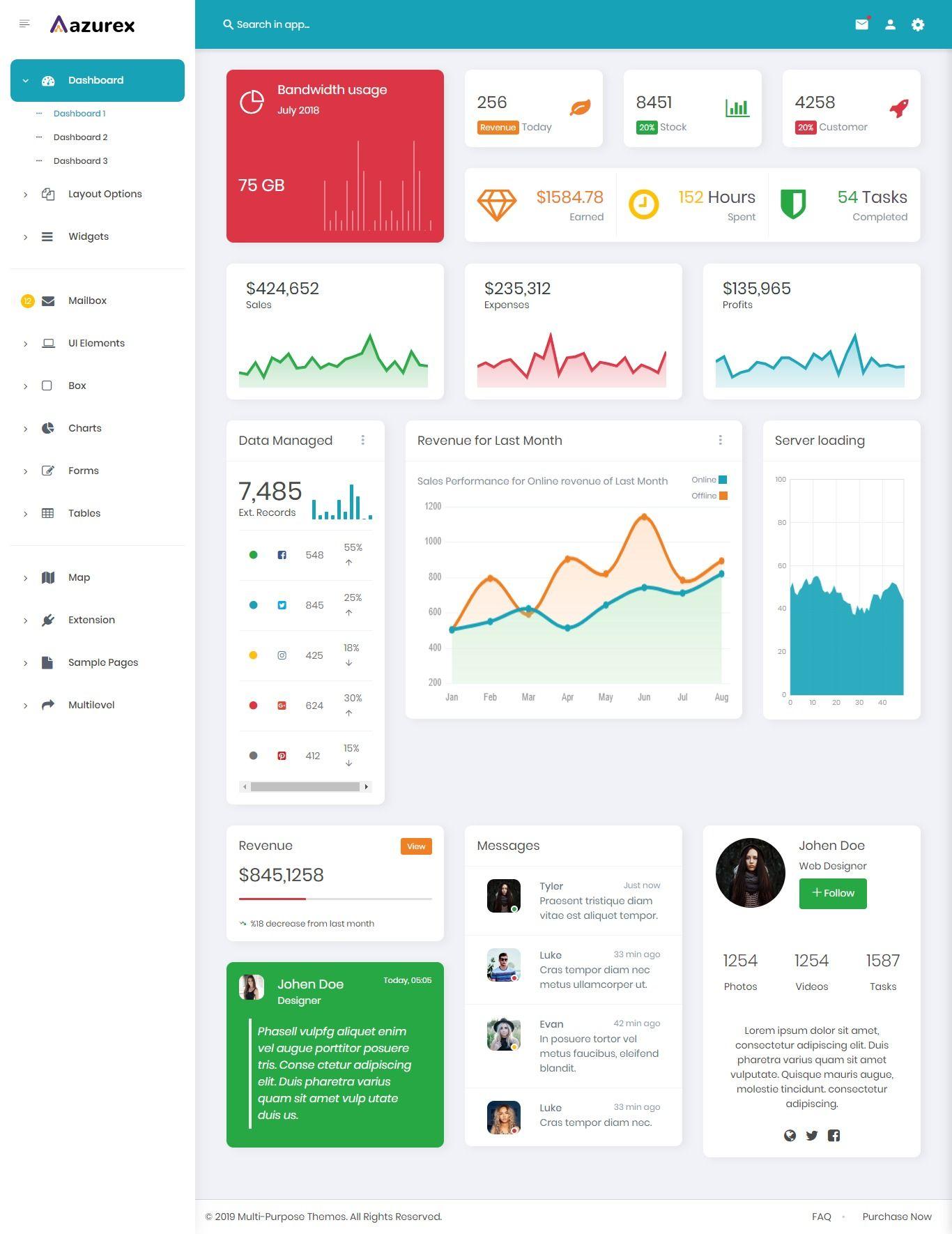 Azurex Bootstrap 4 Admin Dashboard Template Templates Admin