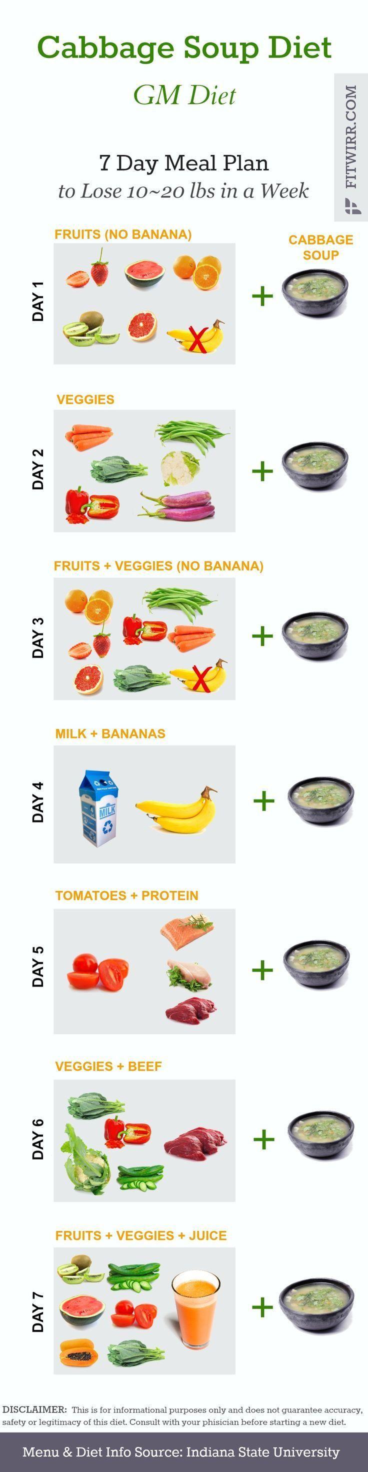 Liquid Diet Plan For Weight Loss In 7 Days Weightlosslook