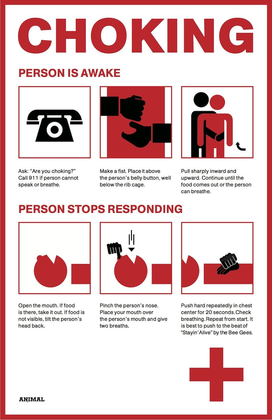 American Heart Association BLS Poster Here's a Choke