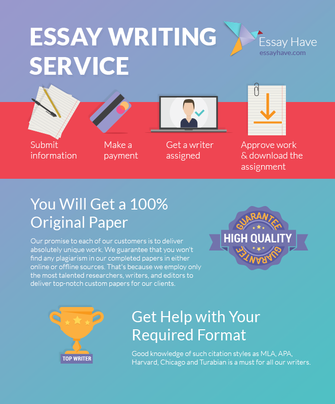 Cheap and Smart Essay Writing Service http://writingservice ...