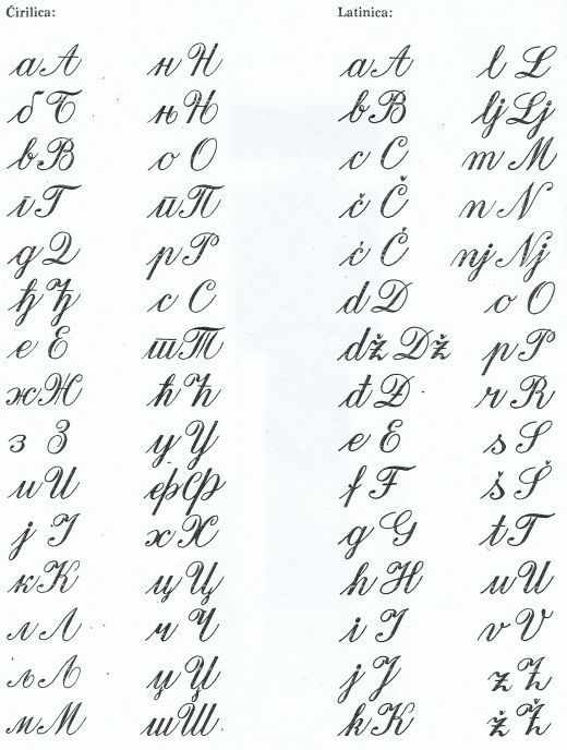 Serbian Cyrillic and Latin alphabets. Should have seen me