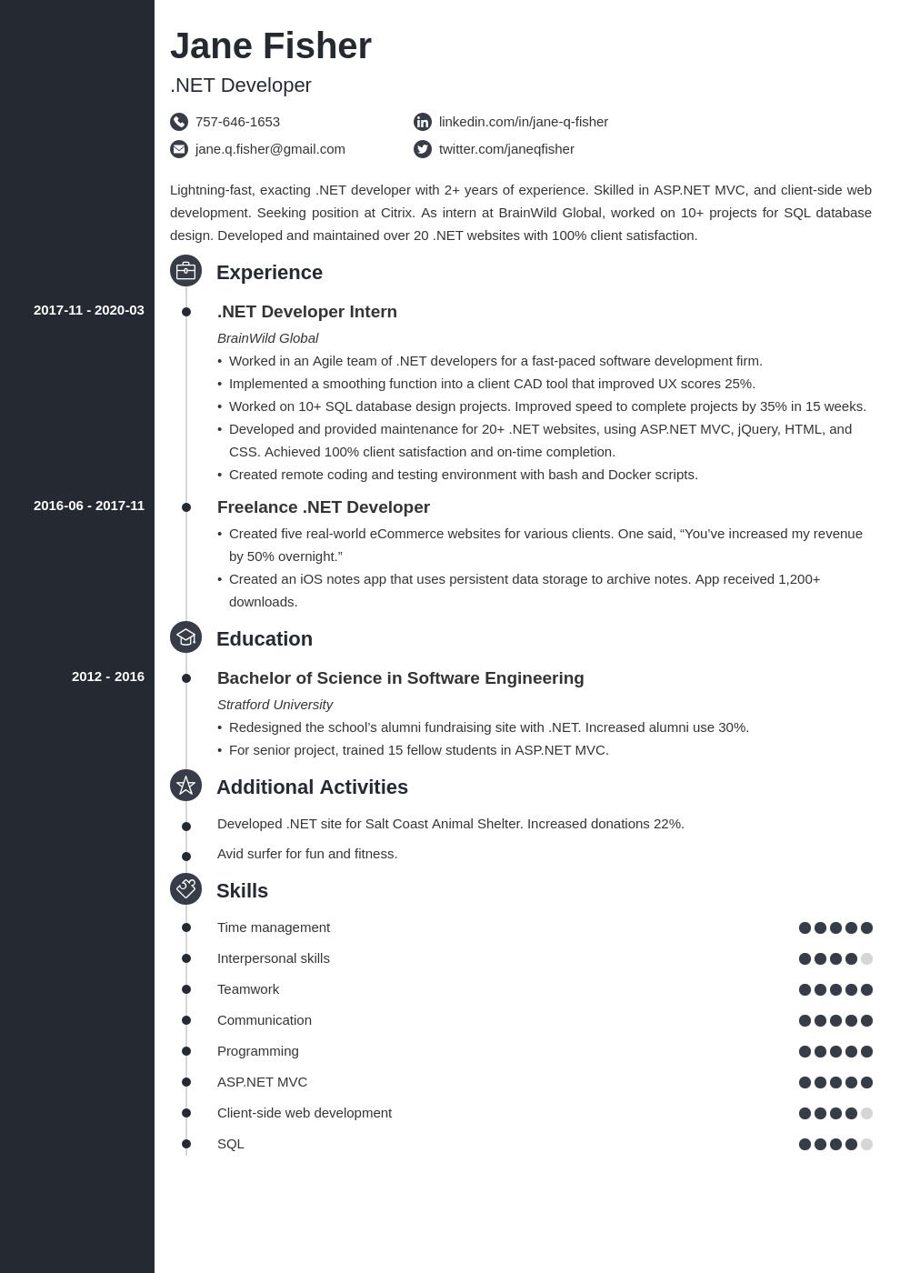 Net Developer Resume Example Template Concept Resume Examples Engineering Resume Artist Resume