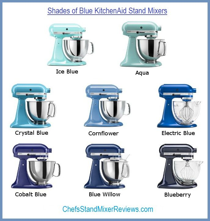 8 Shades Of Blue Kitchenaid Mixers Compared Side By Side