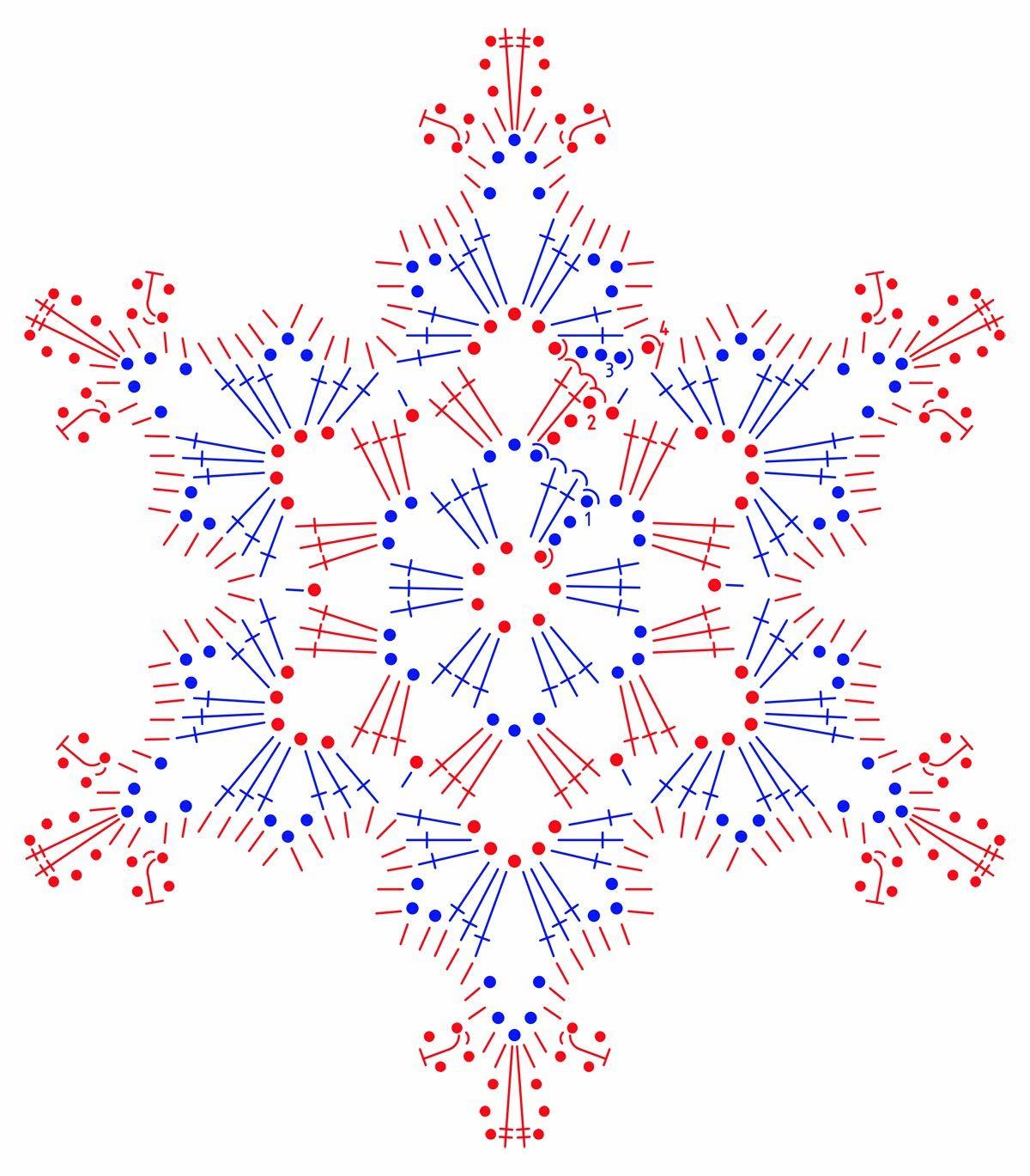 śnieżynka na szydełku, gwiazdka na szydełku, crochet snowflake ...