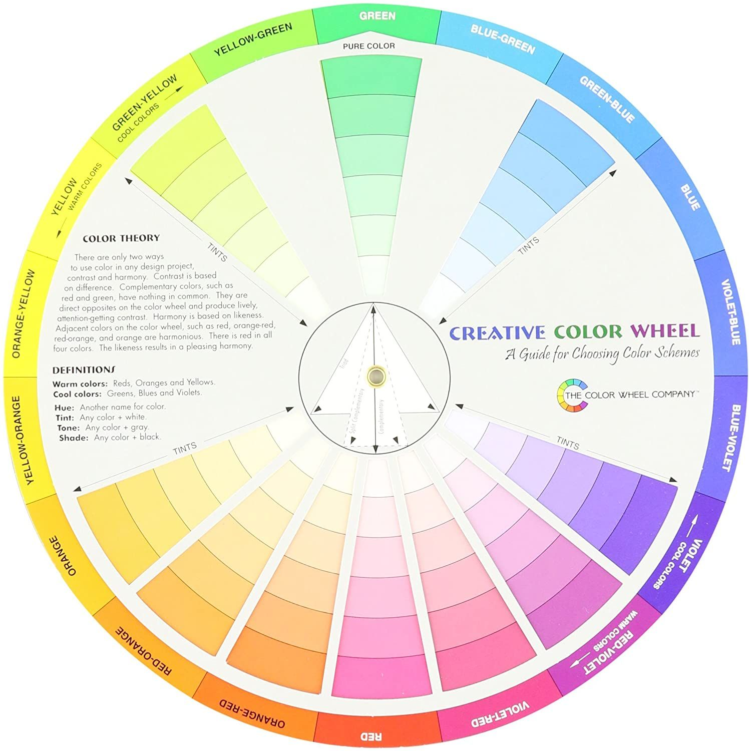 The Color Wheel In
