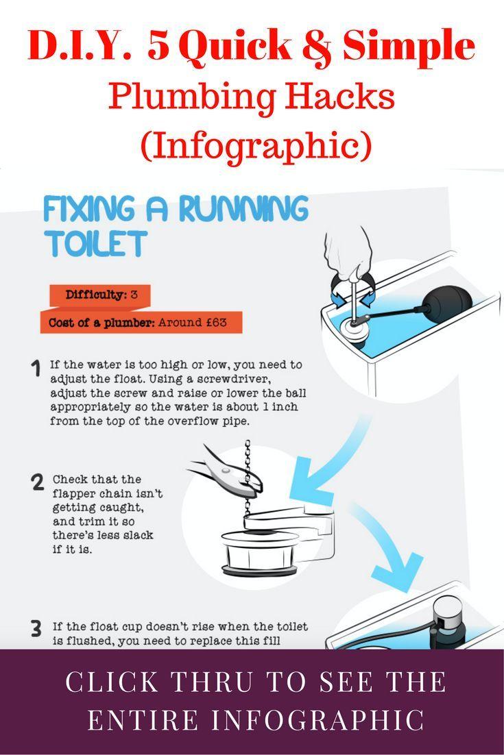 5 quick easy do it yourself plumbing hacks infographic condos 5 quick easy do it yourself plumbing hacks infographic solutioingenieria Choice Image