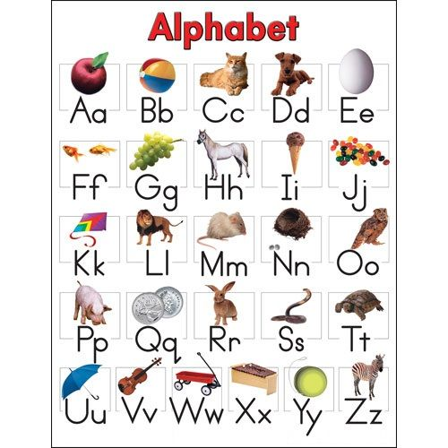 Alphabet expert pinterest alphabet charts chart and for Kids name letters