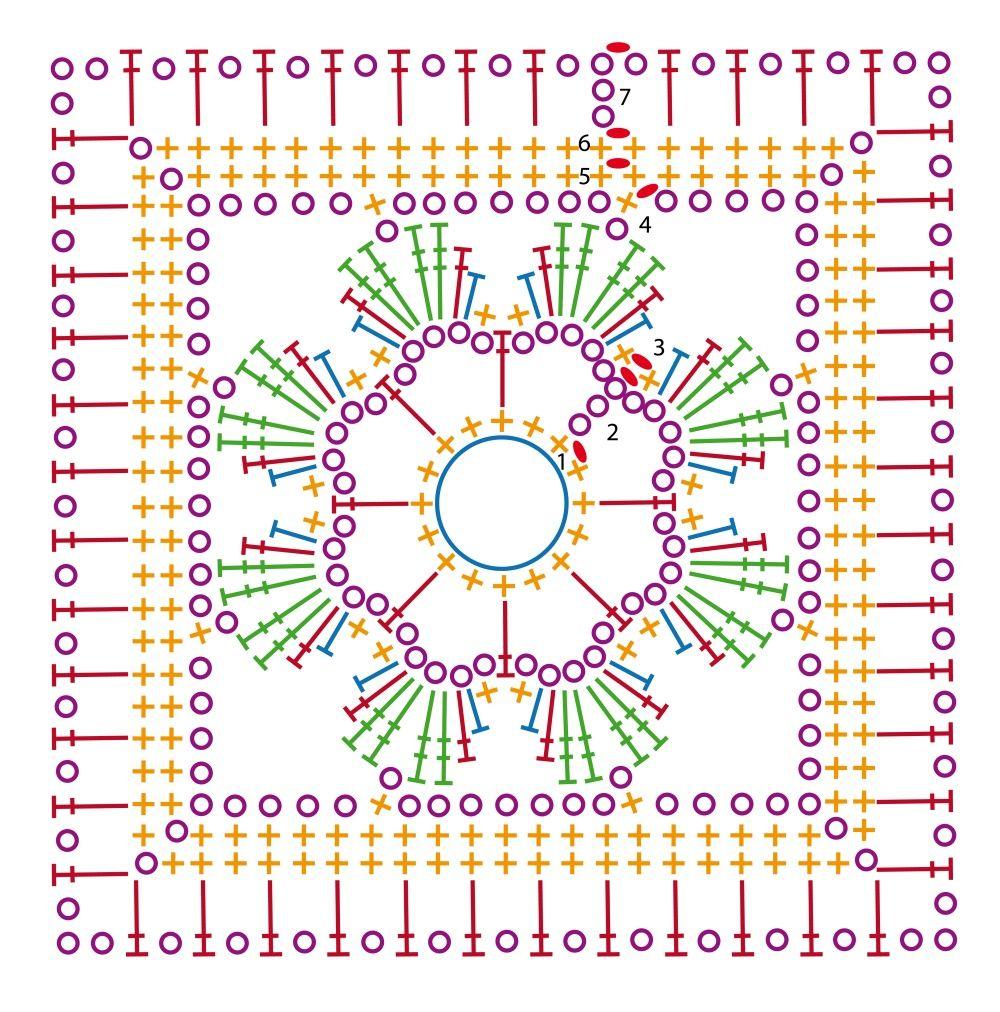 Patrones de cuadrados de crochet para imprimir | Ganchillo Cuadros ...