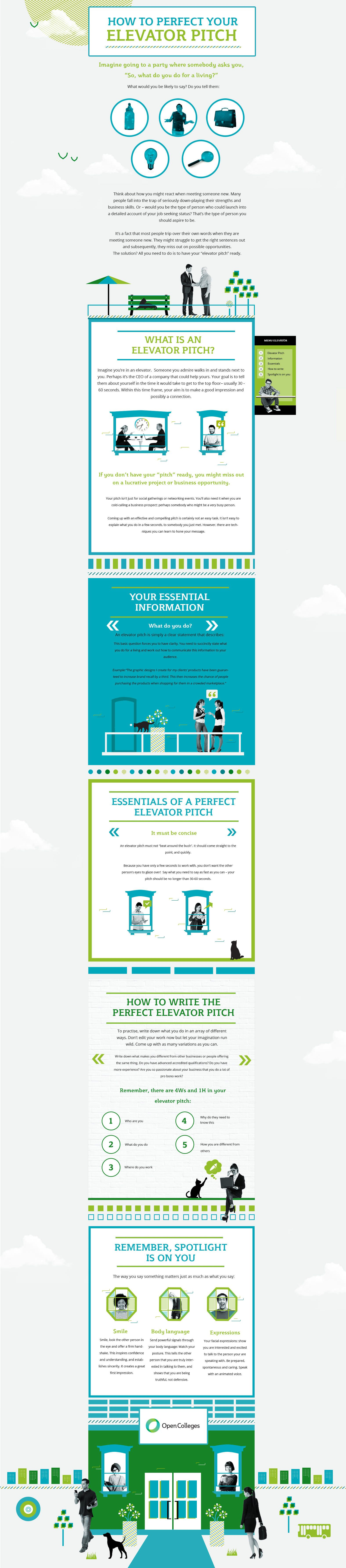 Discussion: How to perfect your career elevator pitch (infographic