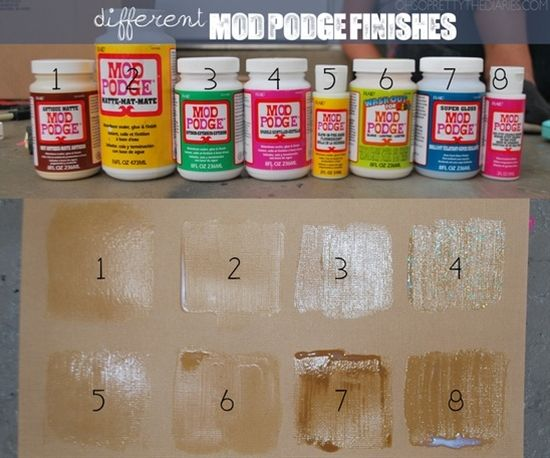 Having trouble picking the perfect Mod Podge finish? This picture shows you the finish of 8 different kinds of Mod Podge on paper. (1.Antique Matte 2.Matte 3.Outdoor 4.Sparkle 5.Glow in the Dark 6.For Kids-Gloss 7.Super Gloss 8.Crackle )