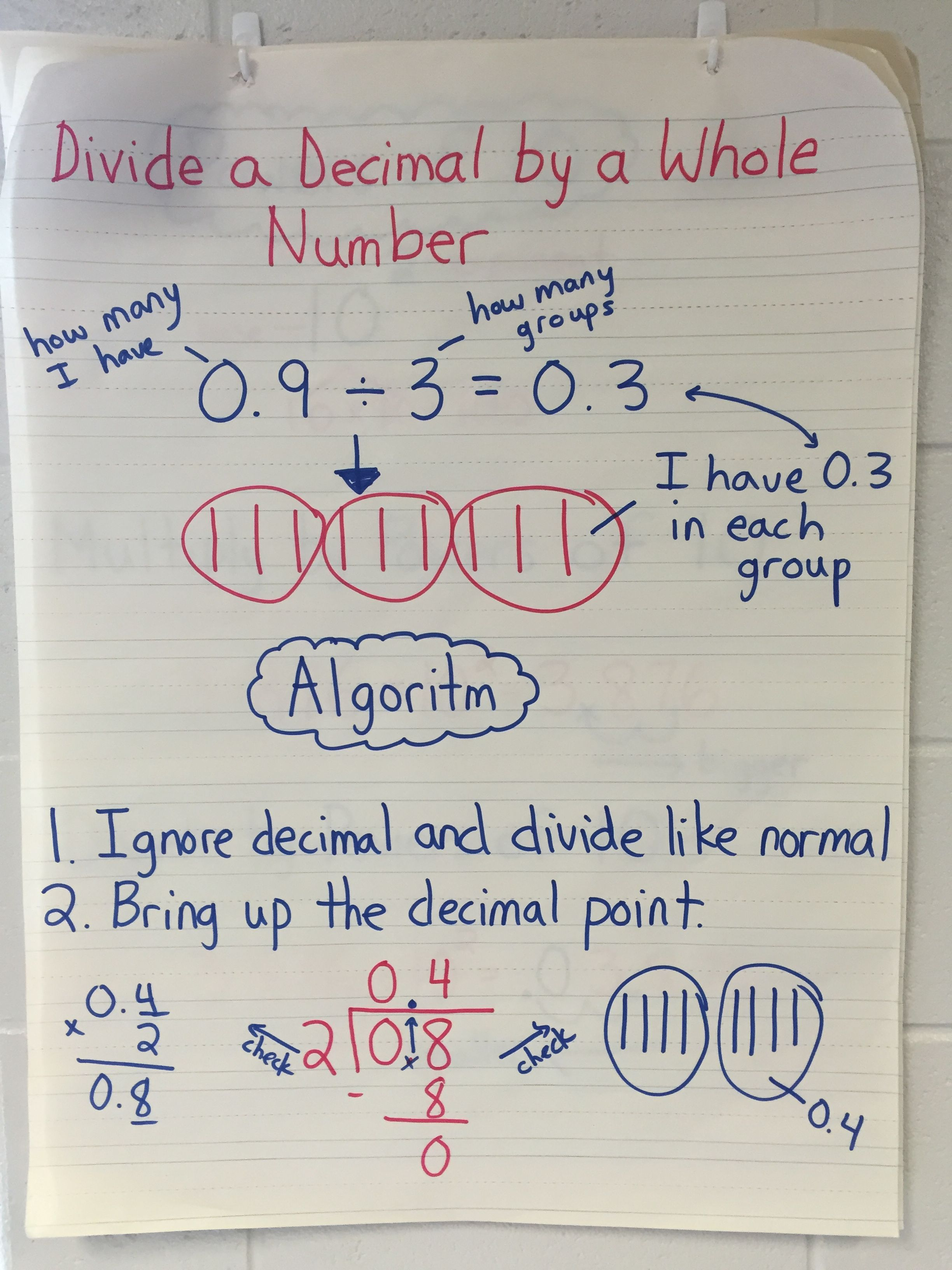 Dividing Decimals Lesson 5th Grade Cc Aligned