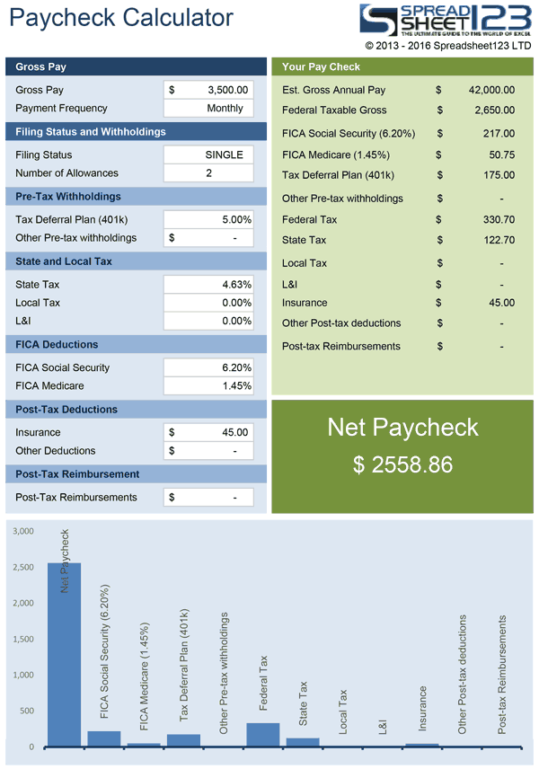 Net Salary Calculator Templates 13 Free Docs Xlsx Pdf Salary Calculator Paycheck Excel Templates