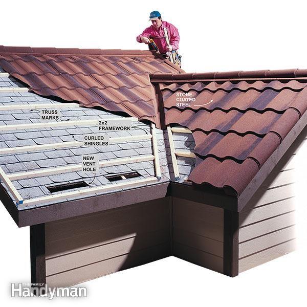 Installing Metal Roofing Over Shingles Metal Roof Installation Metal Roof Over Shingles Metal Roof Panels
