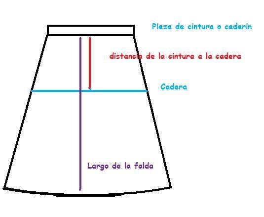 3273e0332 h1>Como hacer una falda/pollera evase o en A, molde e instrucciones ...