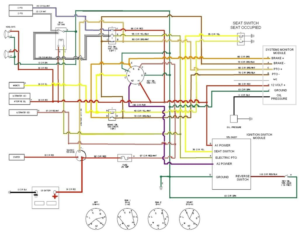 Poulan Lawn Tractor Wiring Diagram Poulan Wiring Diagrams Projects – Lawn Tractor Wiring Diagram