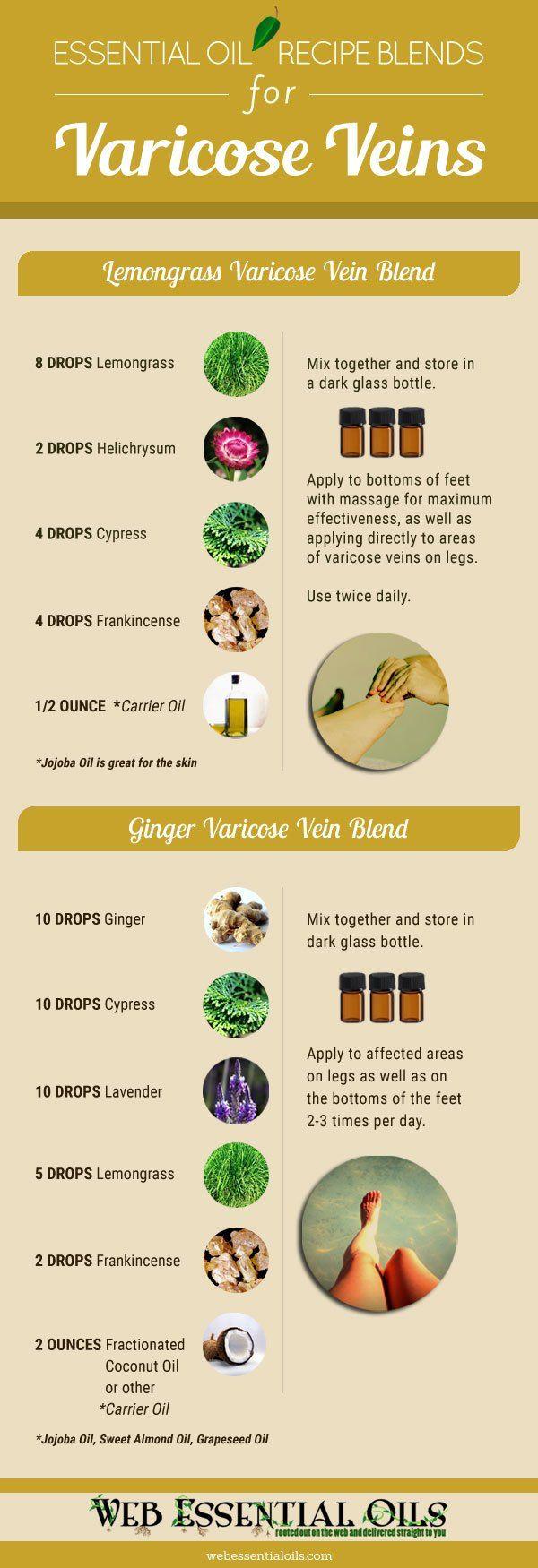 plante medicinale pentru varicoză