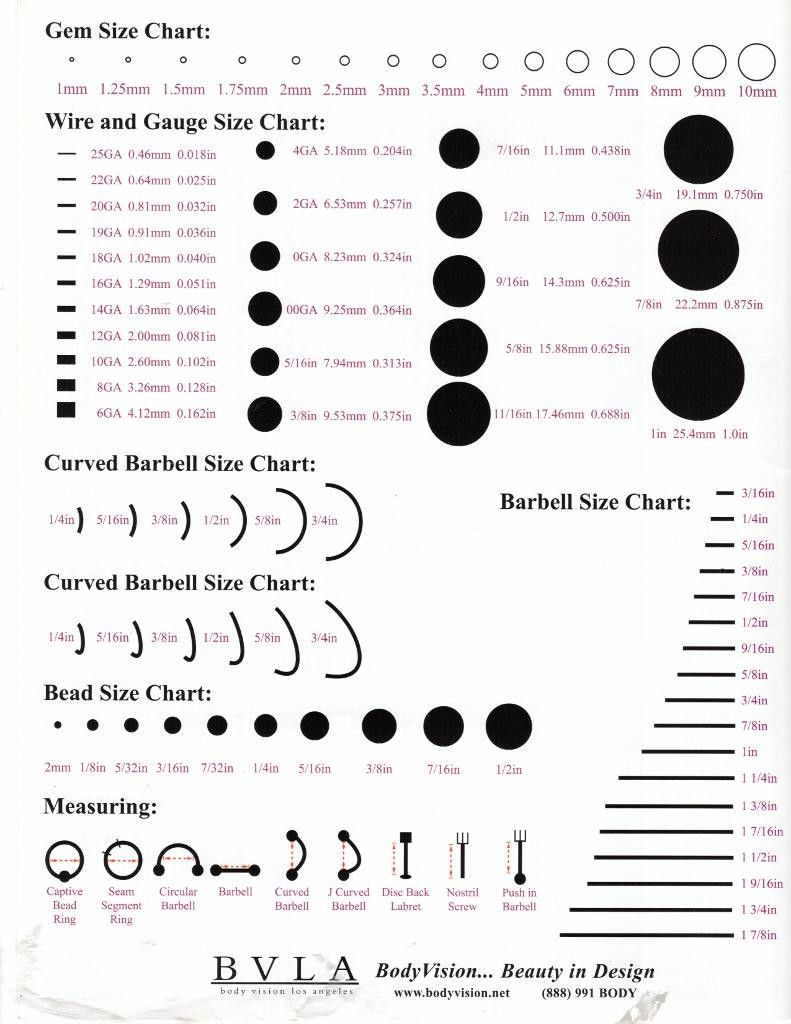Piercing size chart mesuring wire gauge lenght thickness gem and curved barbell also rh pinterest