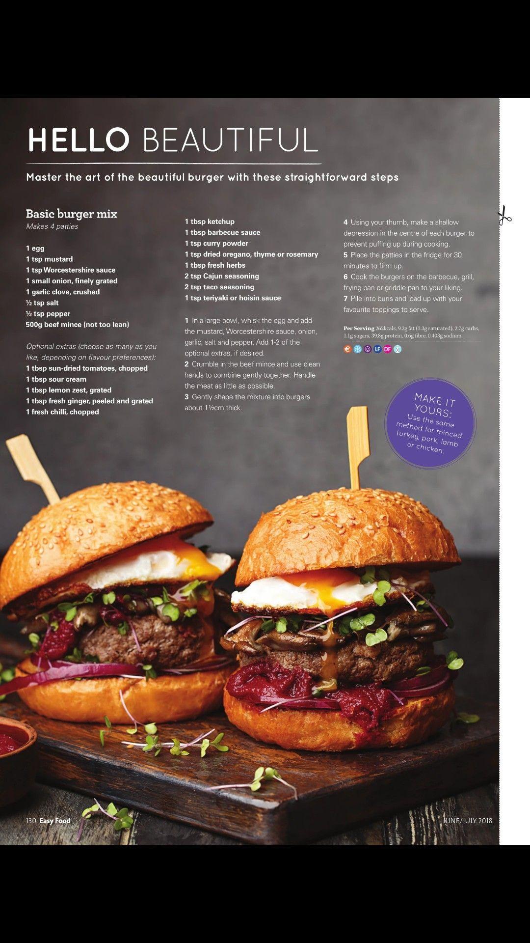 Basic Burger Mix Burger Mix Gourmet Burgers Recipes Homemade Burger Recipe