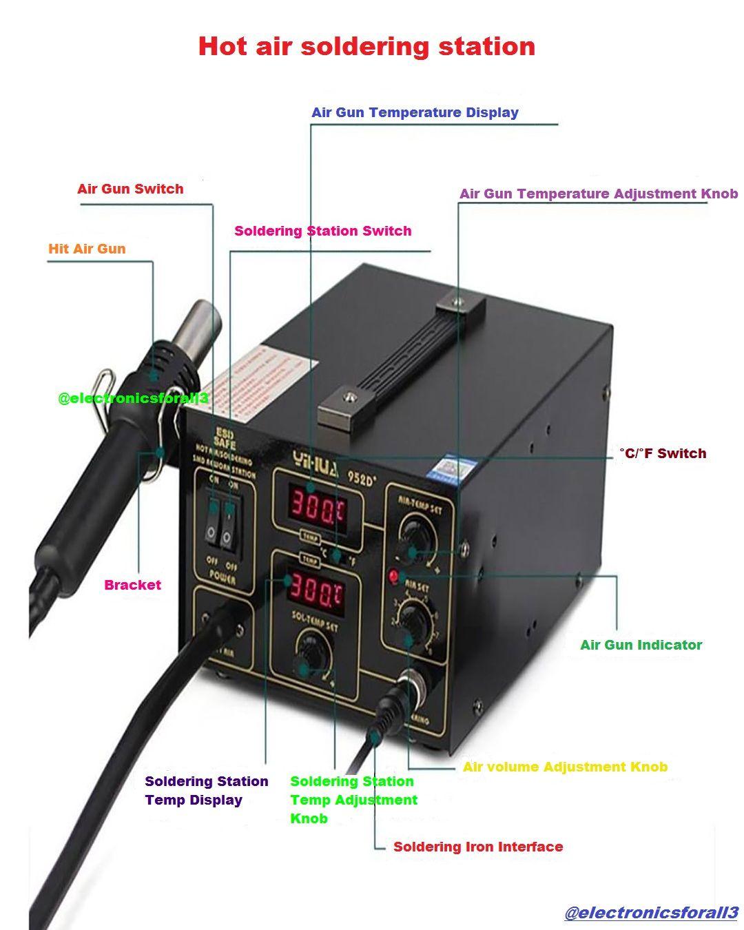 Soldering Station multipurpose power soldering device
