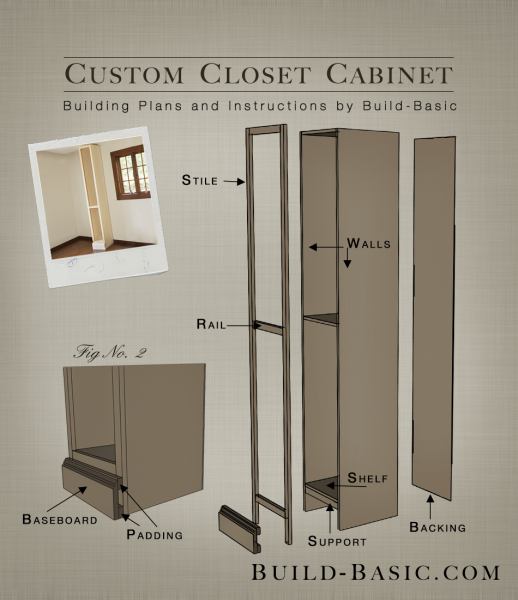 Merveilleux Custom Closet Cabinet U2013 Part Of The Build Basic Closet System U2013Building  Plans By @