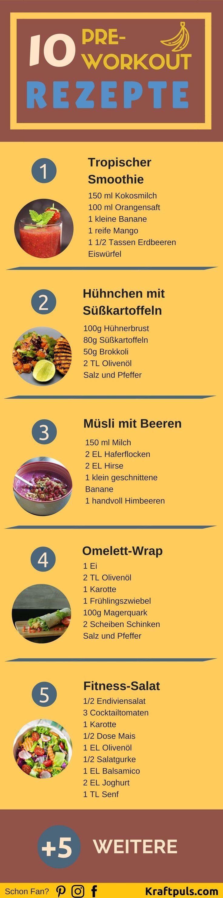 Pre-Workout Rezepte: Das richtige Essen vor dem Training ❤️ Hier 10 Rezepte für die optimale Ernähru...