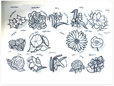 Birth Flowers for Each Month Tattoos   Posted in Shop news ...