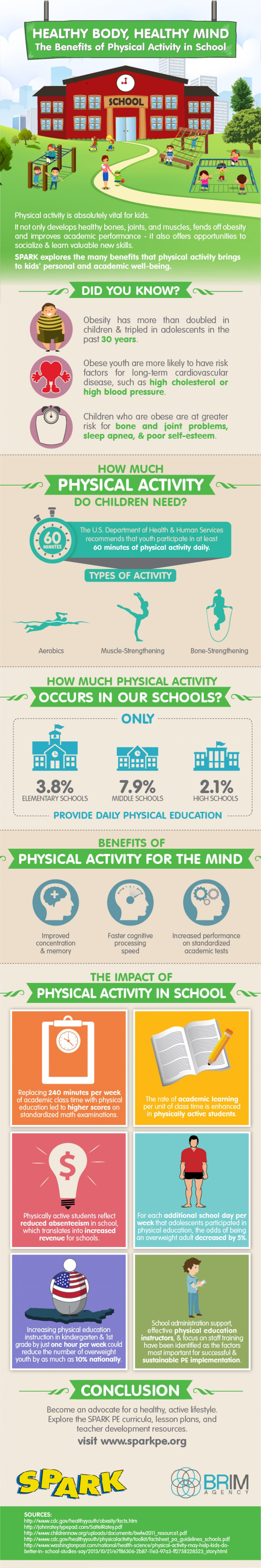 Healthy Body Healthy Mind  The Benefits Of Physical Activity In  Healthy Body Healthy Mind  The Benefits Of Physical Activity In School  Infographic