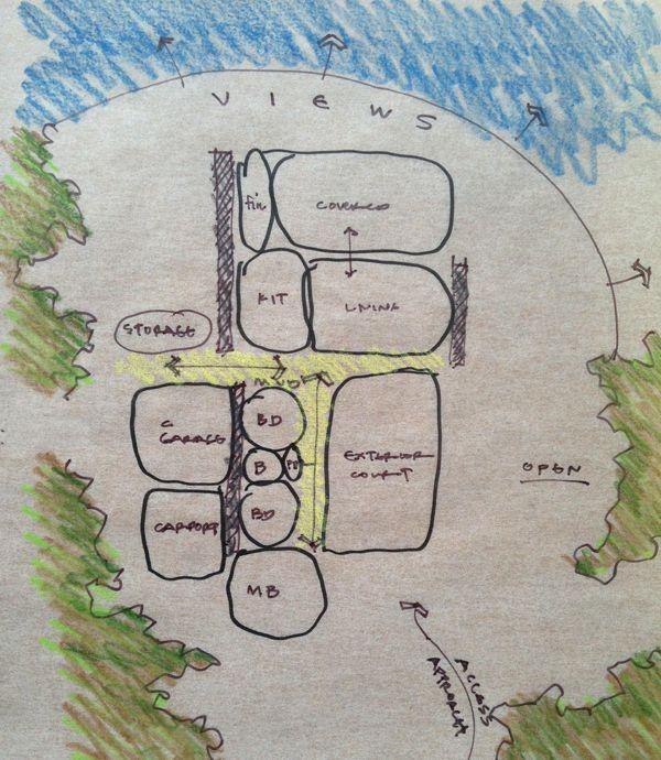 Schematic Design Bubble Diagram