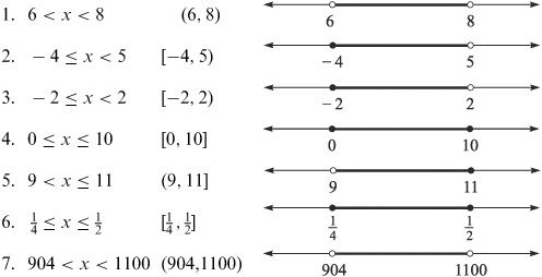 Interval Notation Worksheet With Answers Pdf - worksheet