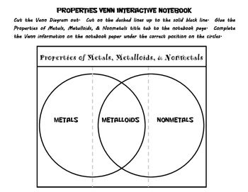 further  likewise  also  together with What Is A Nonmetal  Quora  Periodic Table Metals And Nonmetals additionally Metal  Nonmetals  Metalloids   Ms  Reche's Science Cl together with Periodic Trends Worksheet besides  additionally metals nonmetals and metalloids venn diagram   Suzen additionally Metals Nonmetals and Metalloids Worksheet nic orbital Diagram in addition Periodic Table   Metals  Nonmetals  Metalloids Worksheet Activity together with Image result for metals nonmetals metalloids properties   6th Grade also Metals Nonmetals and Metalloids Worksheet ly Luxury Periodic as well Metals Non Metals Metalloids Worksheet as well Appealing Metals  Nonmetals  Metalloids Worksheet Ideas of further What Are Metals and Nonmetals    TeacherVision. on metals nonmetals and metalloids worksheet