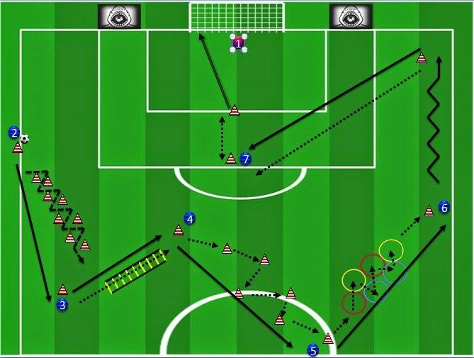 Circuito Tecnico Futbol : Entrenamiento en circuito con finalizacion