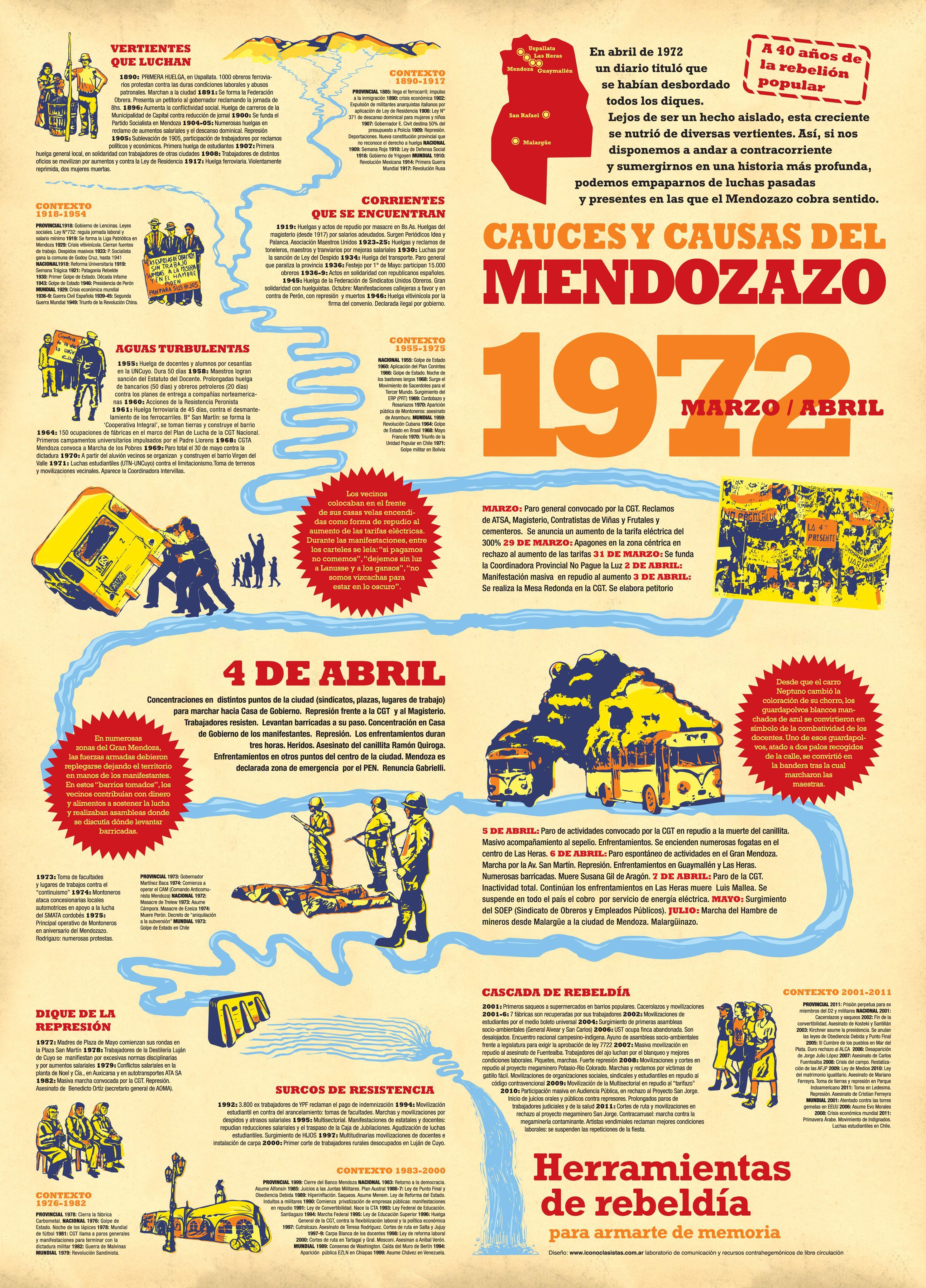 itinerario del mendozazo, por iconoclasistas | mapas | Pinterest ...