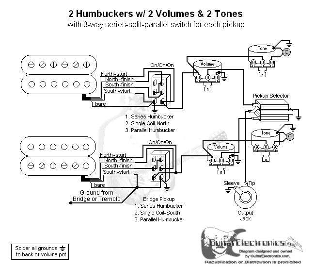 Guitar wiring diagram with 2 humbuckers toggle switch two volumes and two tone controls plus on/on mini toggle switches for each pickup to select between ...  sc 1 st  Pinterest : 2 volume 2 tone wiring - yogabreezes.com