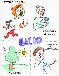Resultado De Imagen Para Dibujo Alusivo A La Salud Mental Map Comics