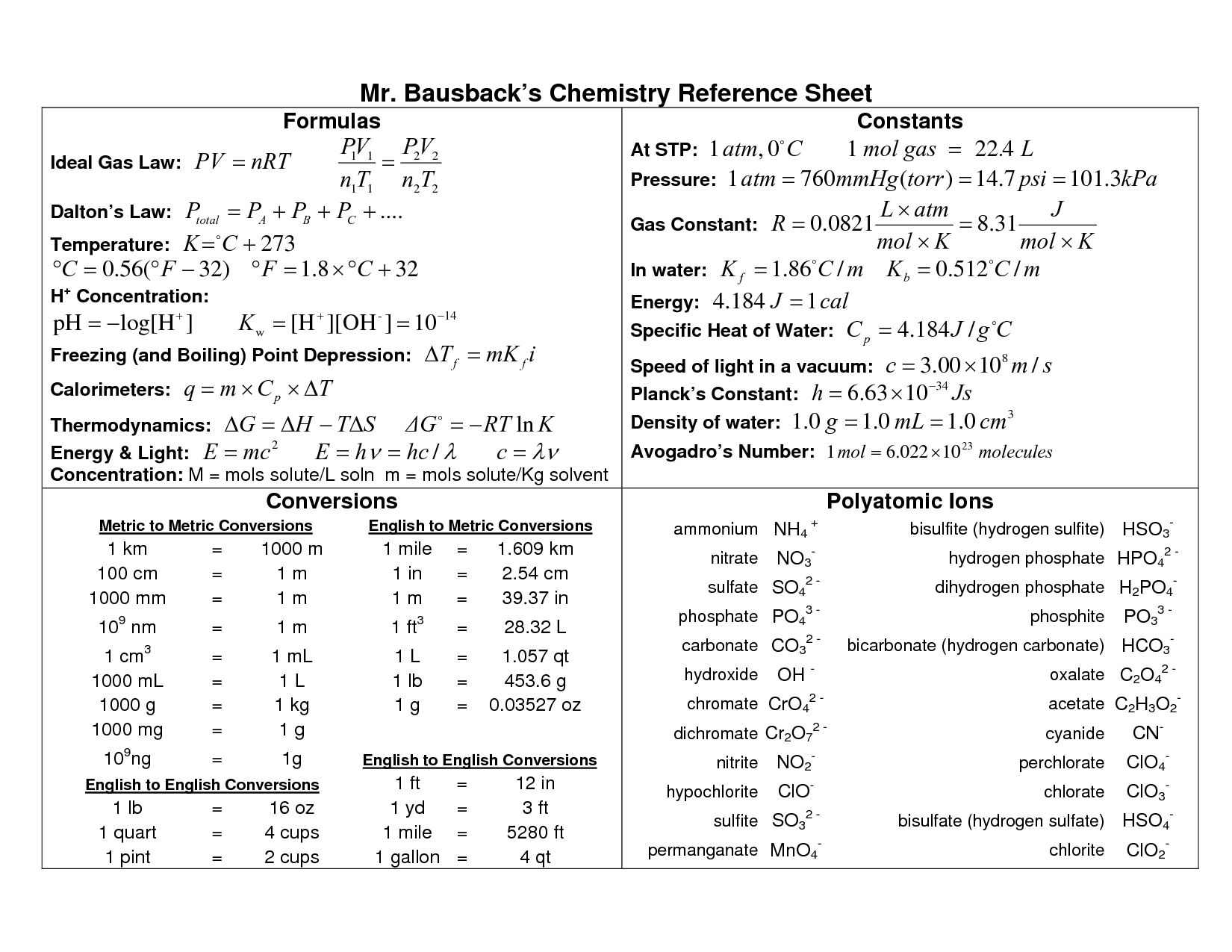 High School Chemistry Formula Sheet Chemistry Reference Sheet