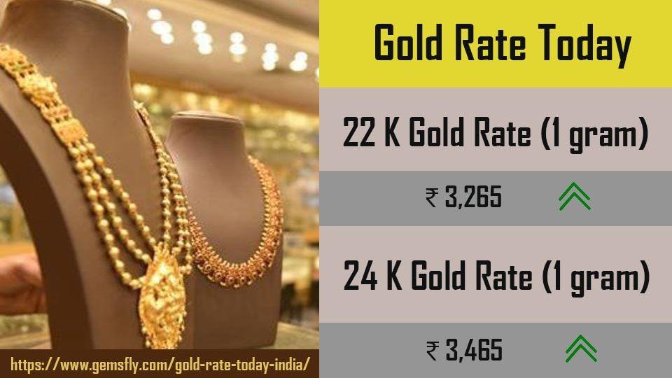Gold Rate Today Gold Rate Today Gold Rate Today Gold Price