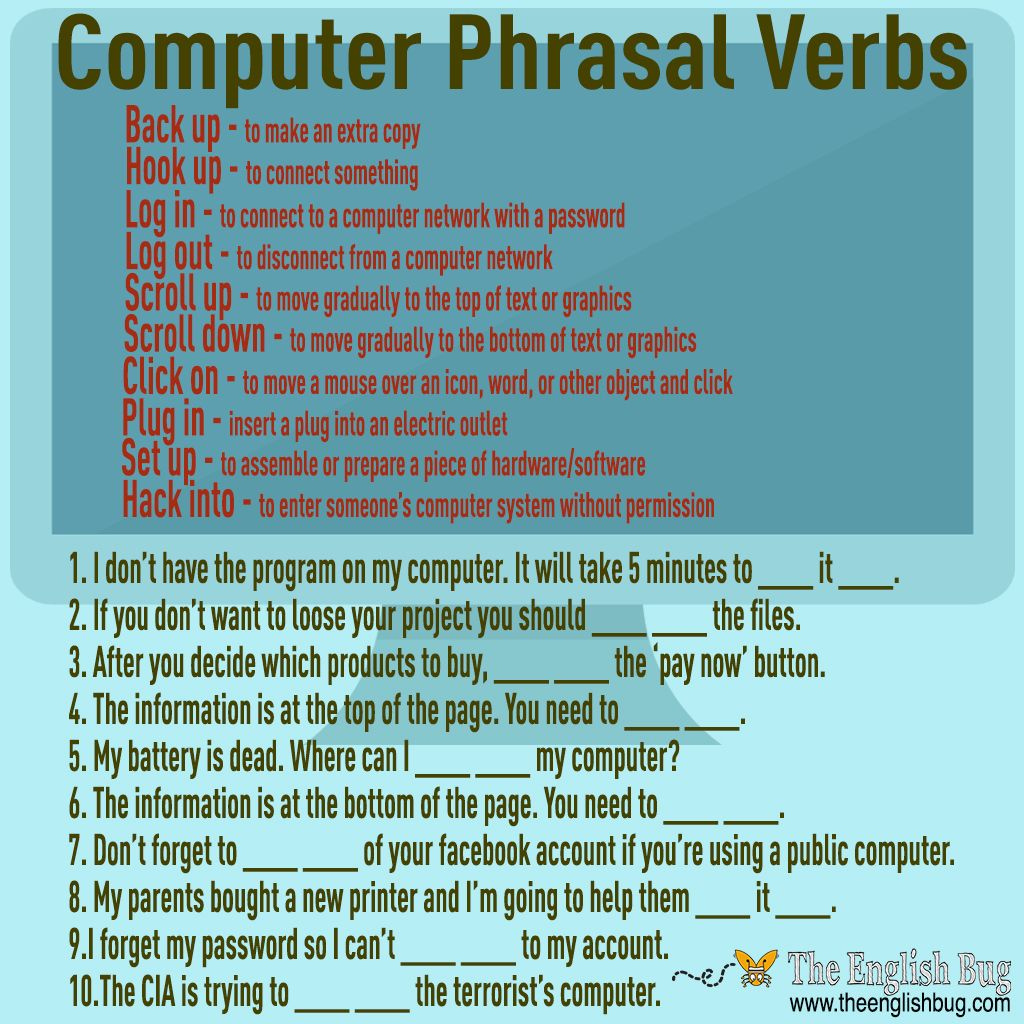 Blog The English Bug English Words Technology Vocabulary English Phrases [ 1024 x 1024 Pixel ]