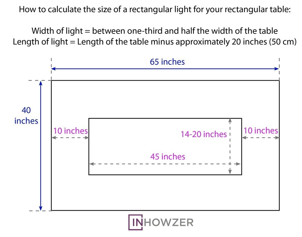 How To Select The Right Size Pendant Light For Your Dining Table Rectangular Light Rectangular Table Lights Over Dining Table