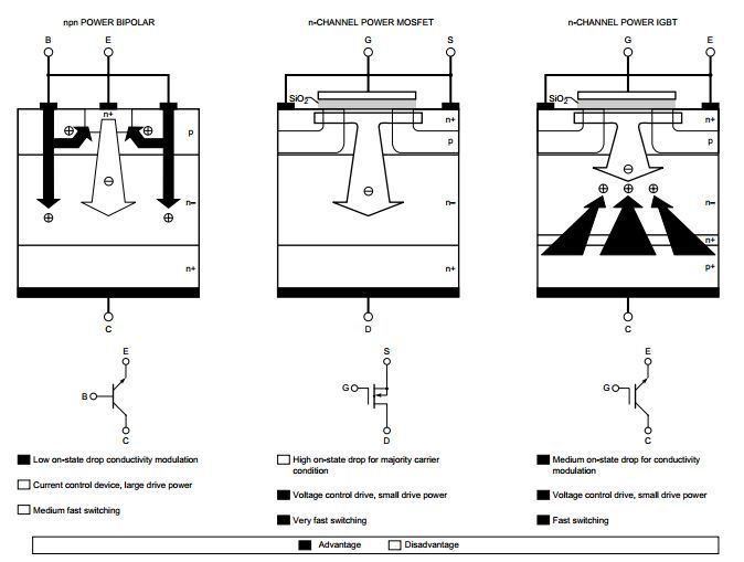 45 Elegant Mr 101 Relay Wiring Diagram Relay Electronic Parts Electromagnet