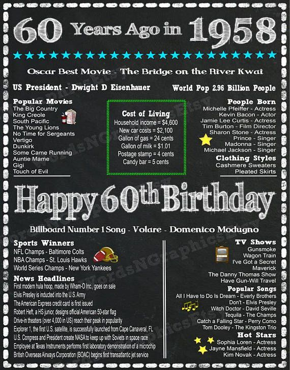 60th Birthday Poster Sign Chalkboard File 60 Years Old 1958