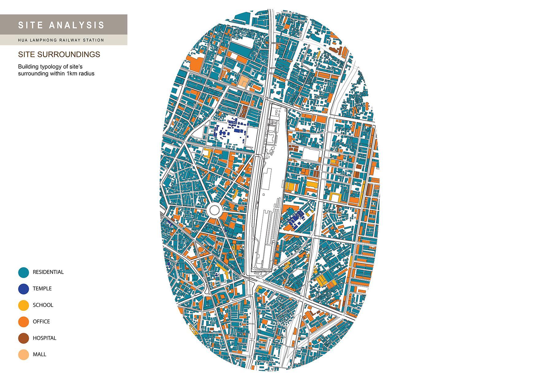 Site Analysis Pin-up //  Bombay Chinnapat Wattanasombat //  Site Context Analysis //  Identifying building usage around the Hua Lamphong site in 1km radius
