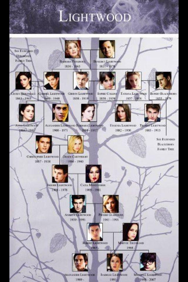 Jace Herondale Family Tree